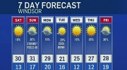 CTV Windsor: Weather at Six, June 24